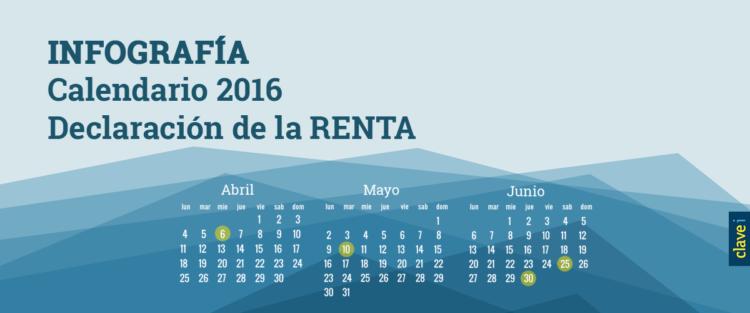 infografia-renta-2015