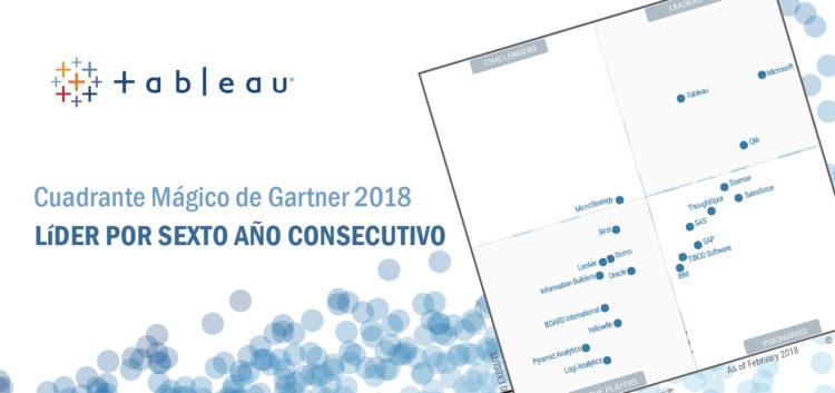 Cuadrante Mágico de Gartner 2018