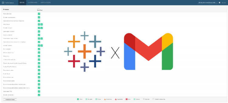 Emails de Tableau Server a través de Gmail